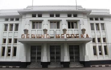 Sejarah Kota Bandung Pasca Kemerdekaan